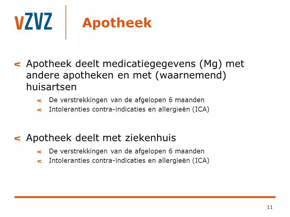Apotheek Apotheek deelt medicatiegegevens (Mg) met andere apotheken en met (waarnemend) huisartsen.