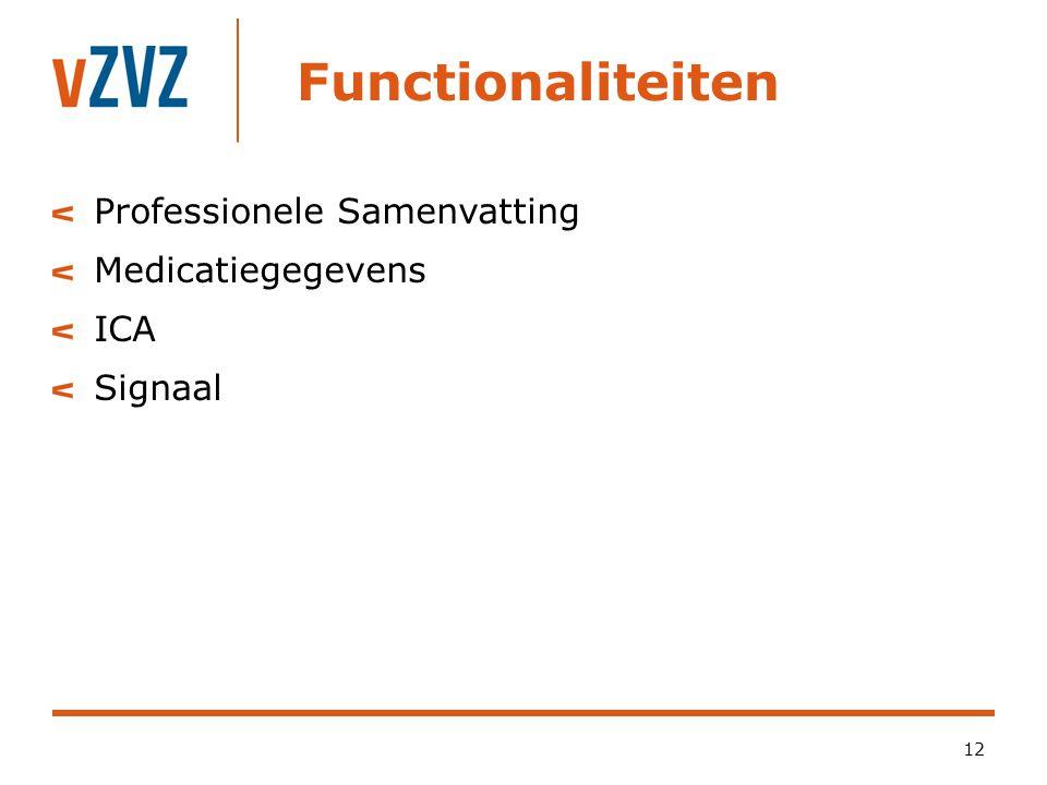Functionaliteiten Professionele Samenvatting Medicatiegegevens ICA