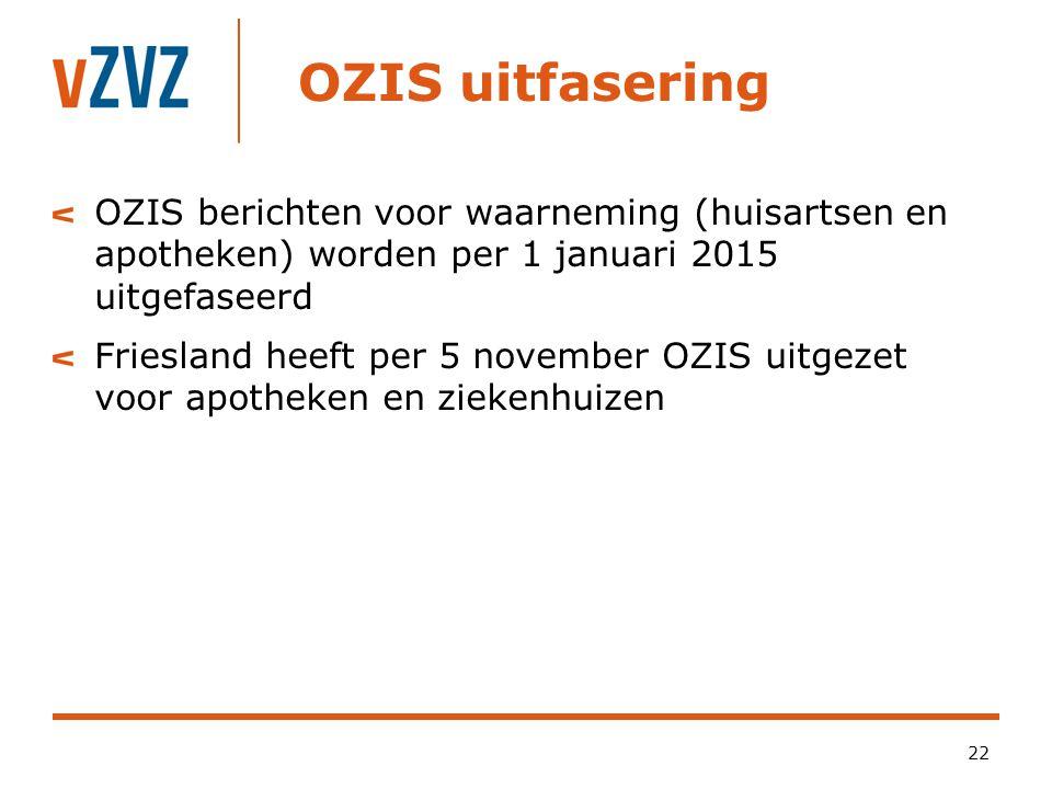 OZIS uitfasering OZIS berichten voor waarneming (huisartsen en apotheken) worden per 1 januari 2015 uitgefaseerd.
