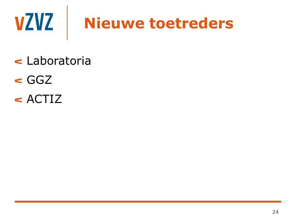 Nieuwe toetreders Laboratoria GGZ ACTIZ