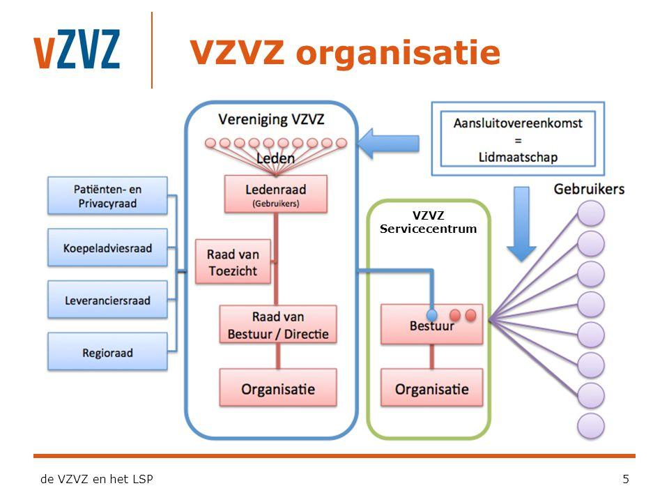 VZVZ organisatie VZVZ Servicecentrum de VZVZ en het LSP