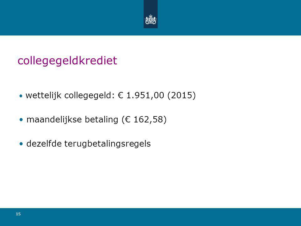 collegegeldkrediet maandelijkse betaling (€ 162,58)