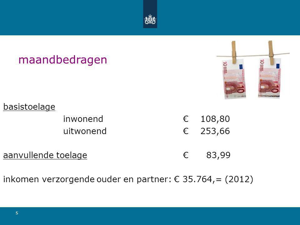 maandbedragen basistoelage inwonend € 108,80 uitwonend € 253,66