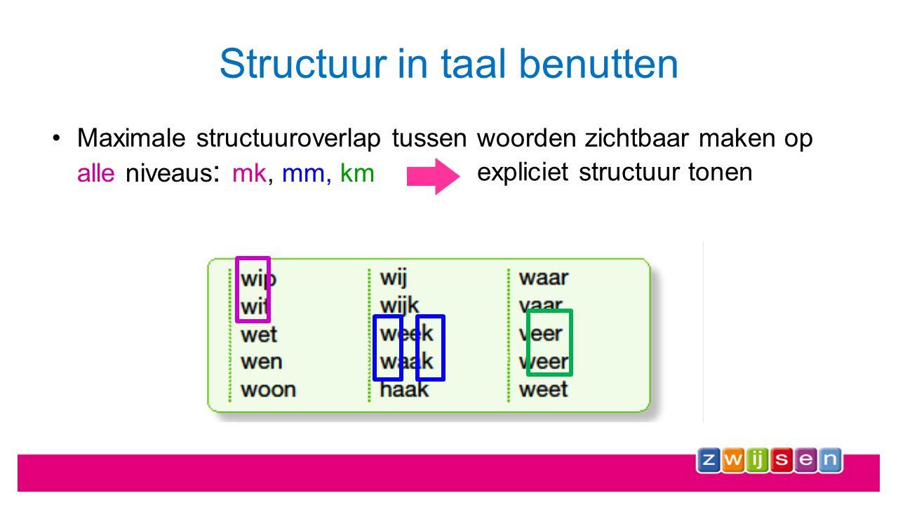 Structuur in taal benutten