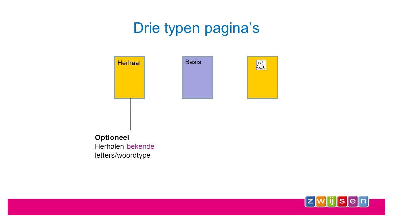Drie typen pagina's Optioneel Herhalen bekende letters/woordtype