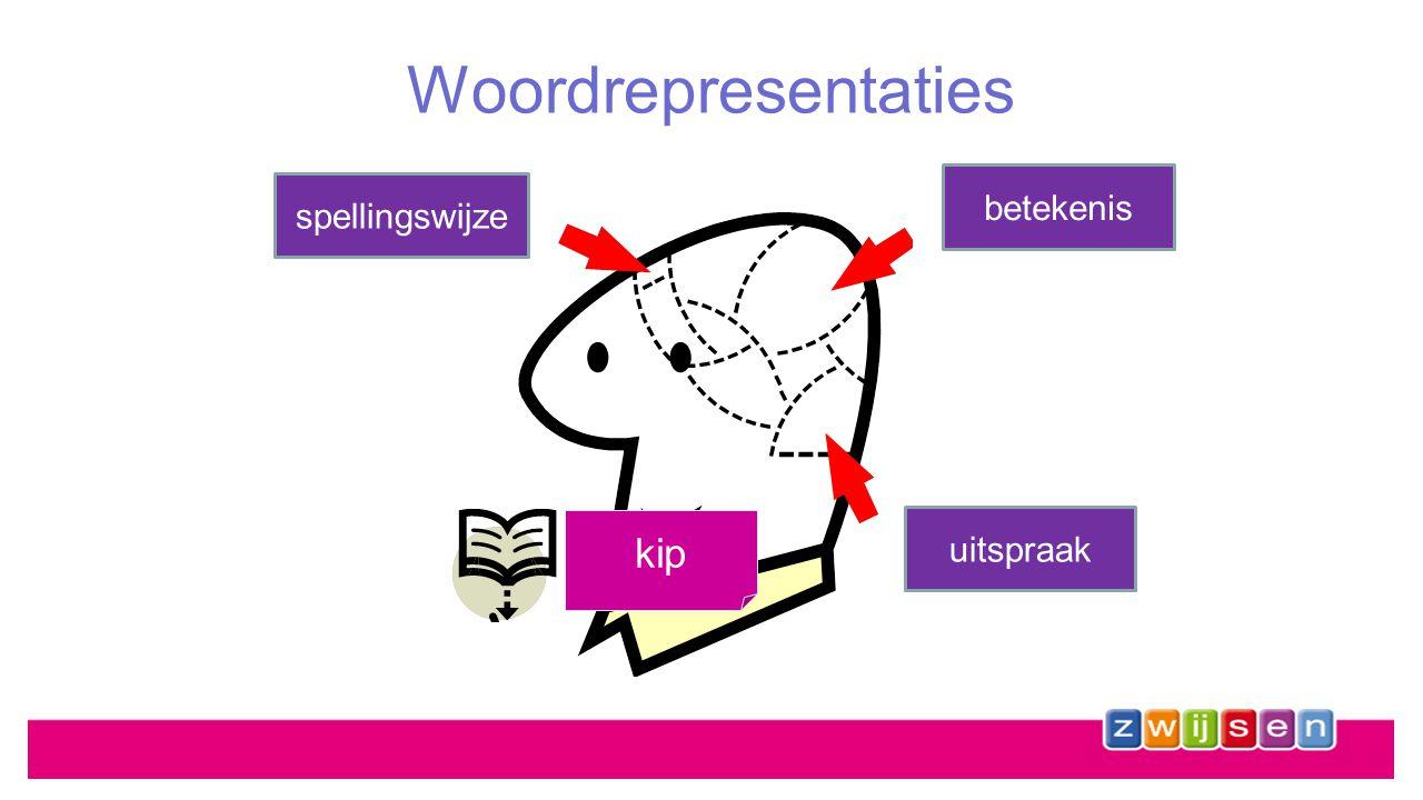 Woordrepresentaties betekenis spellingswijze kip uitspraak
