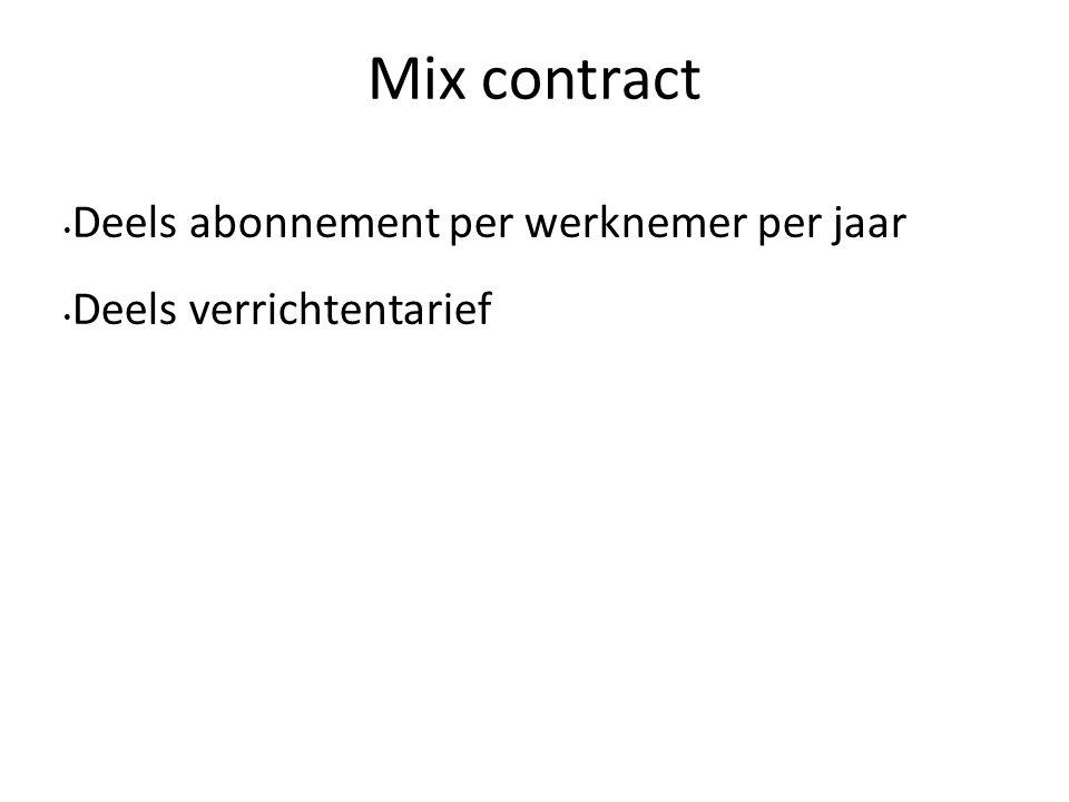Mix contract Deels abonnement per werknemer per jaar