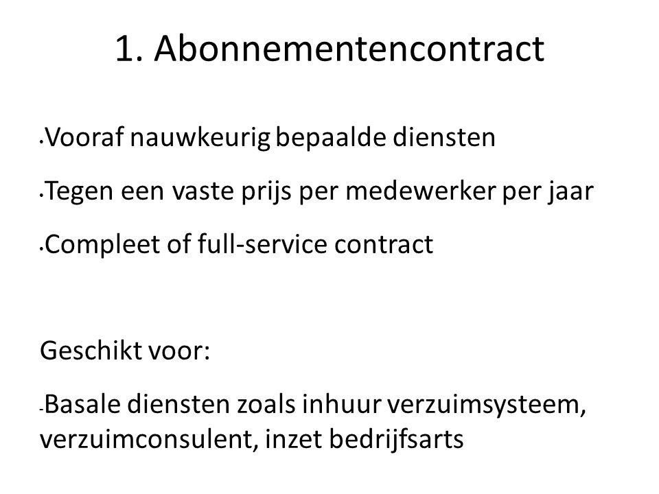 1. Abonnementencontract