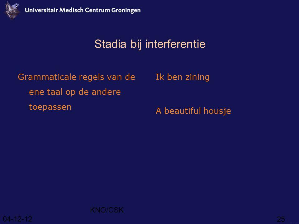 Stadia bij interferentie
