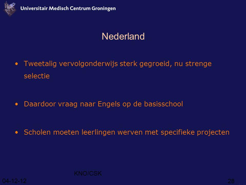 Nederland Tweetalig vervolgonderwijs sterk gegroeid, nu strenge selectie. Daardoor vraag naar Engels op de basisschool.