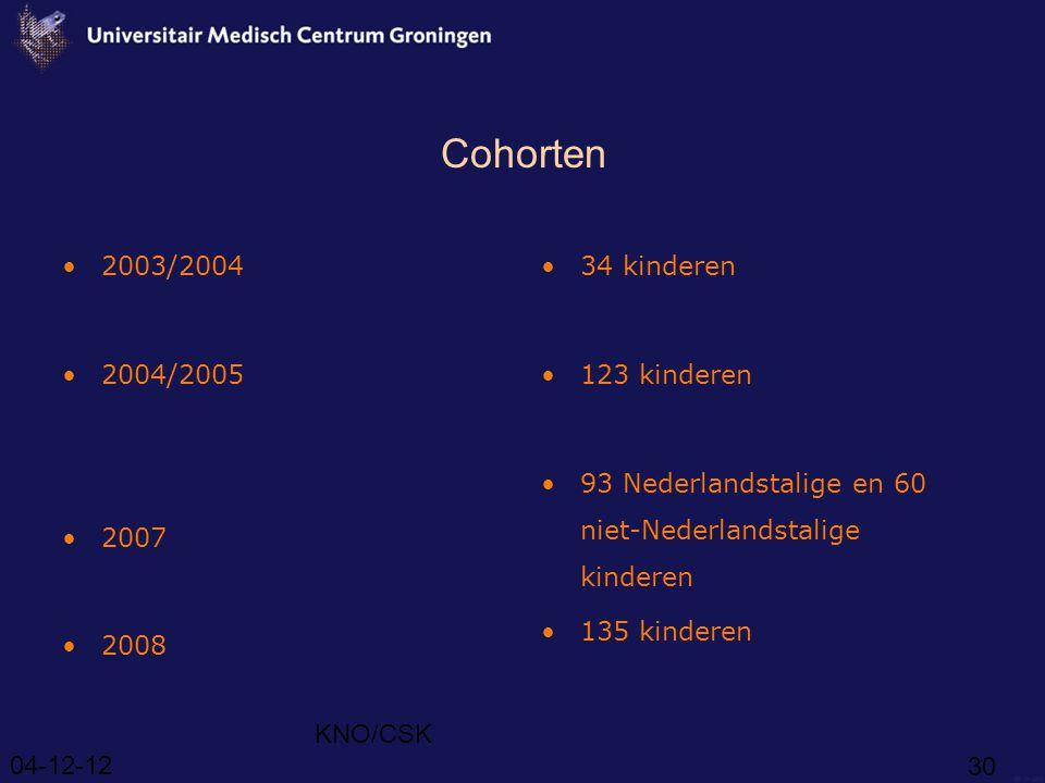 Cohorten 2003/2004 2004/2005 2007 2008 34 kinderen 123 kinderen