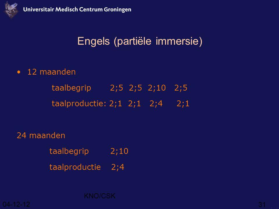 Engels (partiële immersie)