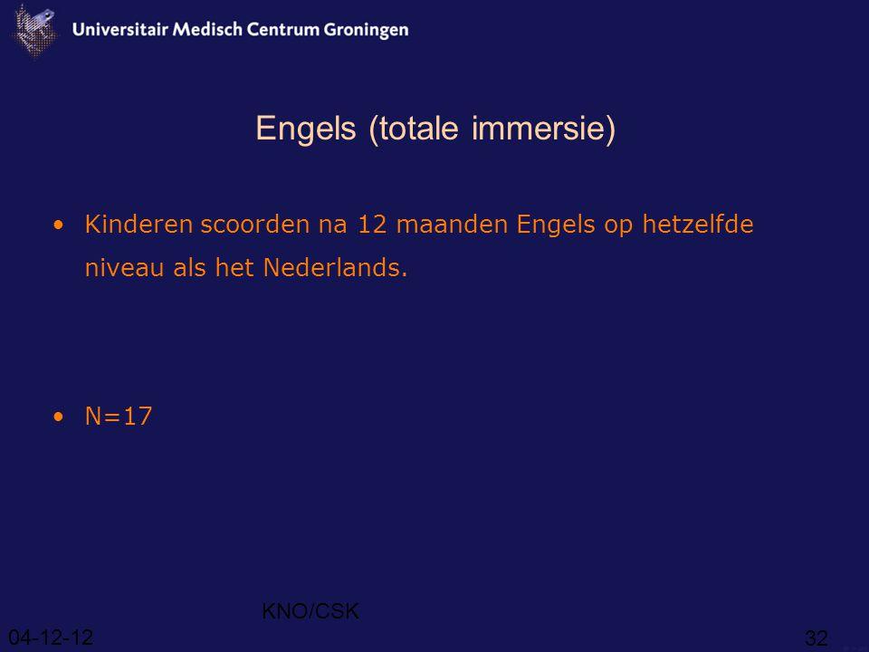 Engels (totale immersie)