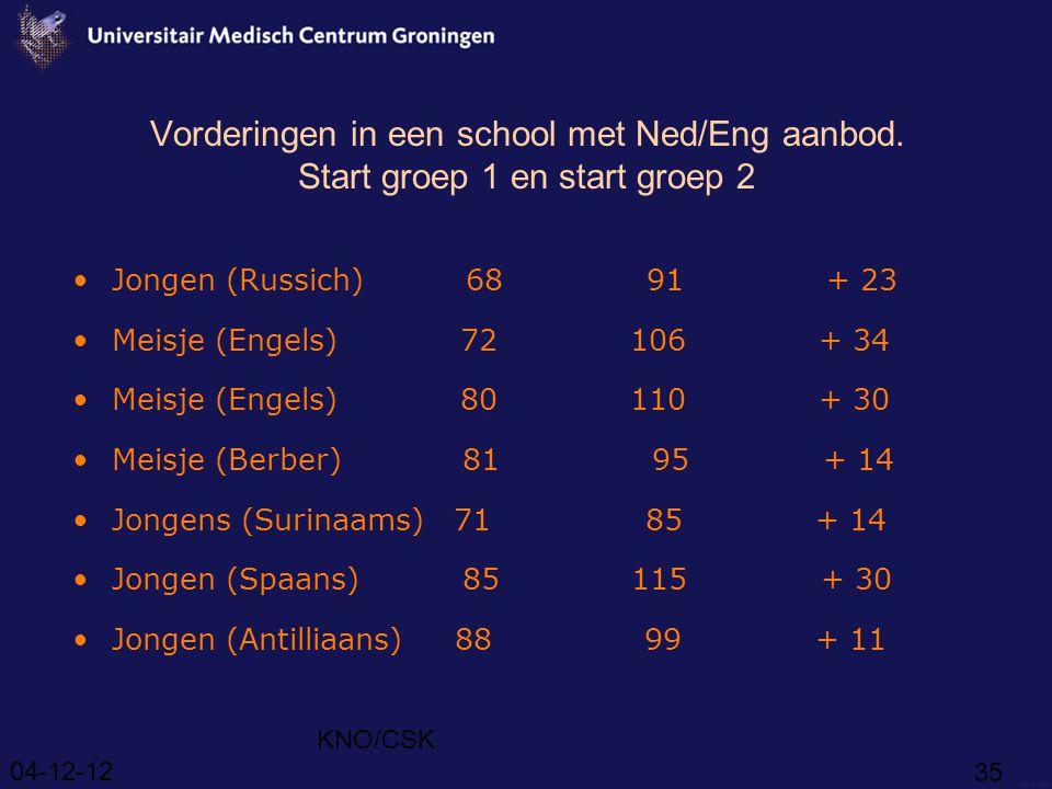 Vorderingen in een school met Ned/Eng aanbod