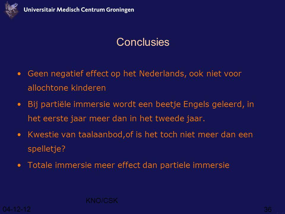 Conclusies Geen negatief effect op het Nederlands, ook niet voor allochtone kinderen.