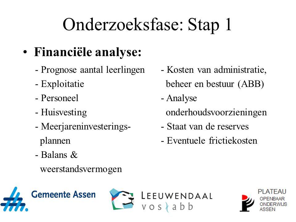 Onderzoeksfase: Stap 1 Financiële analyse: Prognose aantal leerlingen