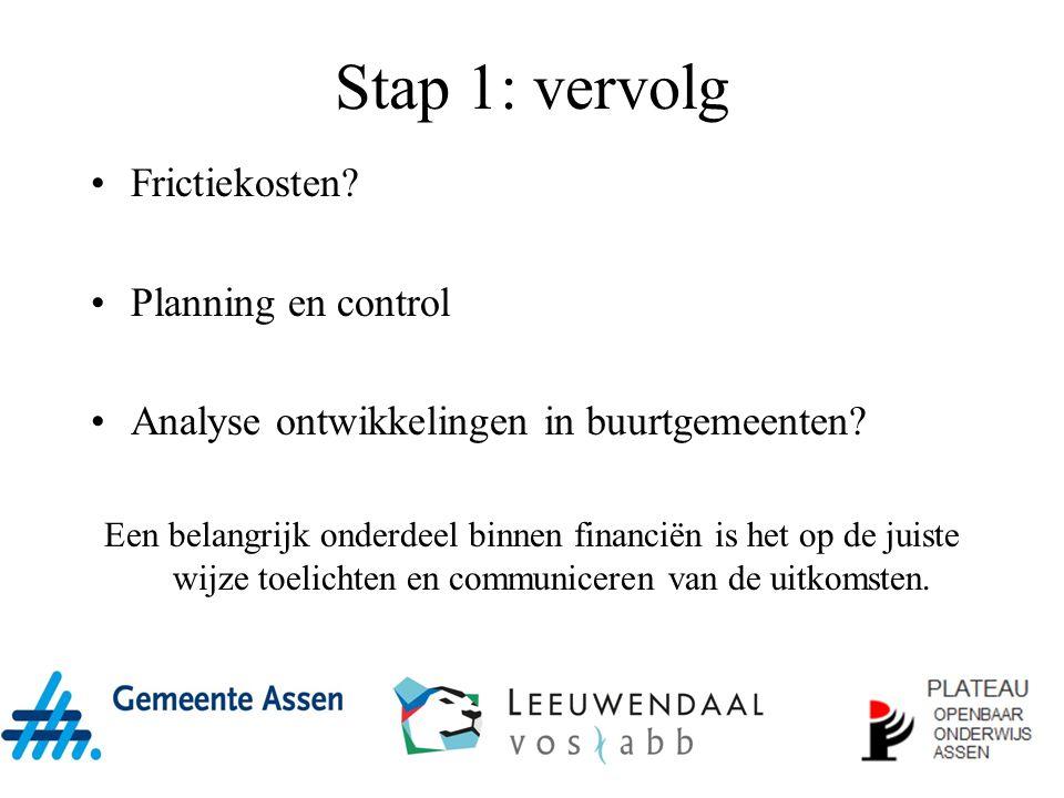 Stap 1: vervolg Frictiekosten Planning en control