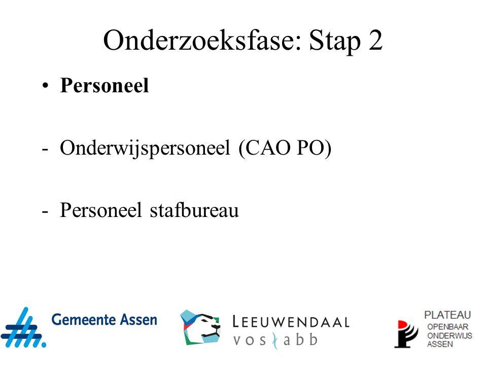 Onderzoeksfase: Stap 2 Personeel Onderwijspersoneel (CAO PO)