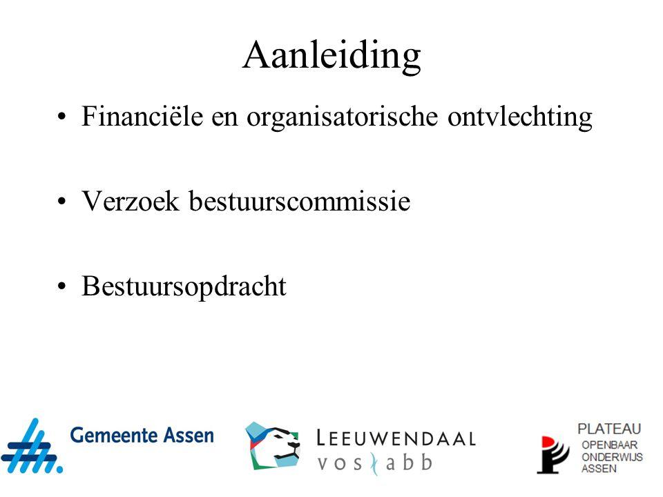 Aanleiding Financiële en organisatorische ontvlechting