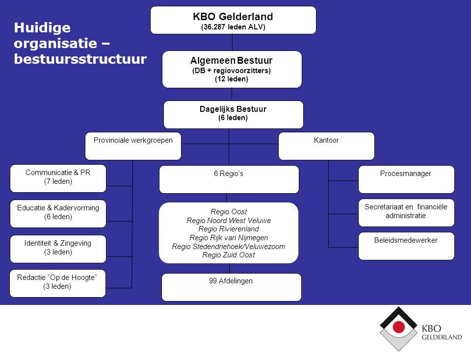 KBO Gelderland (36.287 leden ALV) Dagelijks Bestuur (6 leden)