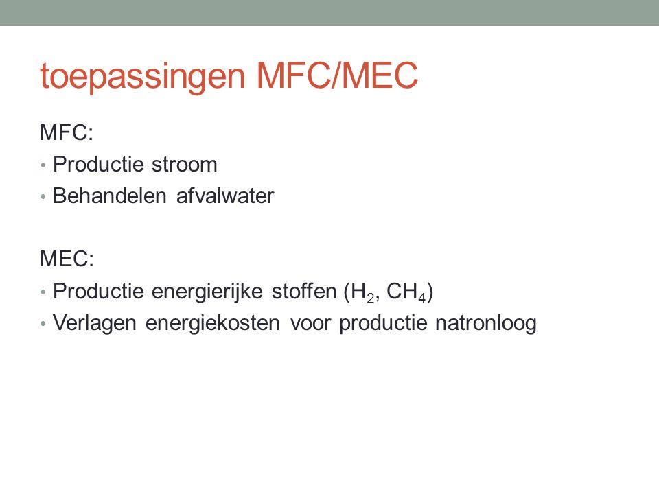 toepassingen MFC/MEC MFC: Productie stroom Behandelen afvalwater MEC: