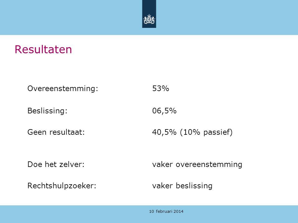 Overeenstemming: 53% Resultaten Beslissing: 06,5%