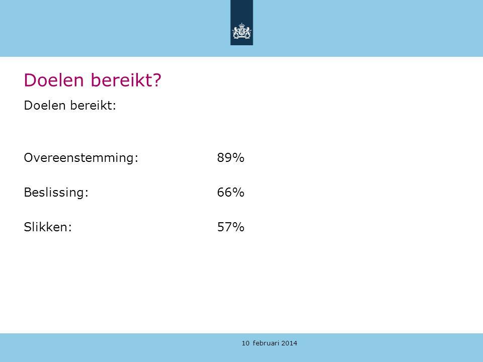 Doelen bereikt Doelen bereikt: Overeenstemming: 89% Beslissing: 66%