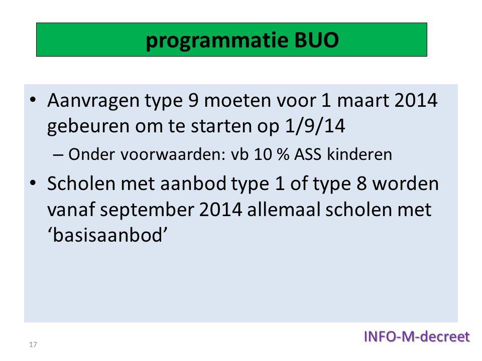 programmatie BUO Aanvragen type 9 moeten voor 1 maart 2014 gebeuren om te starten op 1/9/14. Onder voorwaarden: vb 10 % ASS kinderen.