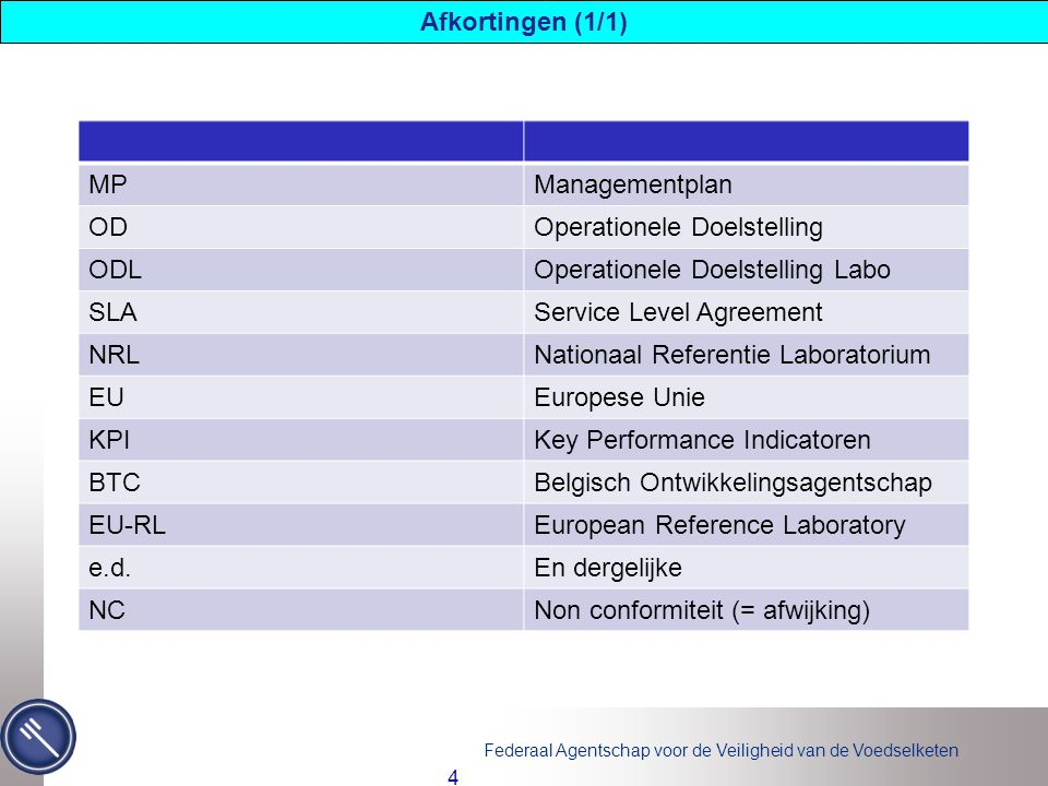 Afkortingen (1/1) MP. Managementplan. OD. Operationele Doelstelling. ODL. Operationele Doelstelling Labo.