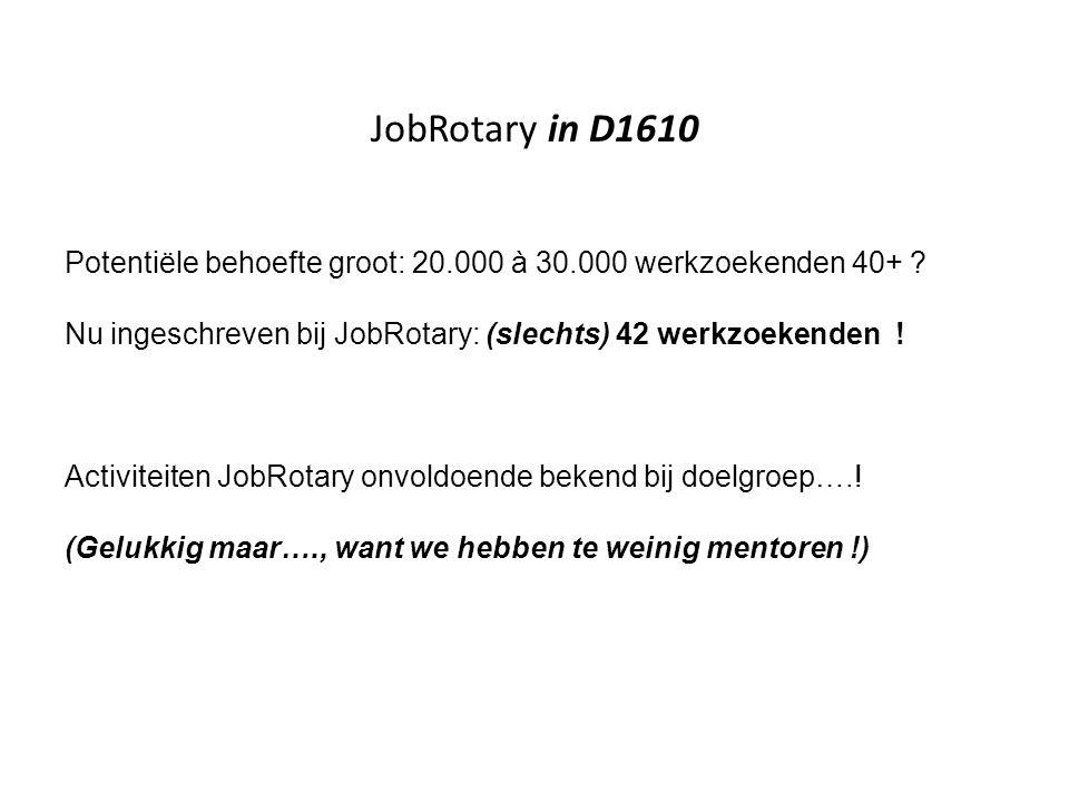 JobRotary in D1610 Potentiële behoefte groot: 20.000 à 30.000 werkzoekenden 40+ Nu ingeschreven bij JobRotary: (slechts) 42 werkzoekenden !