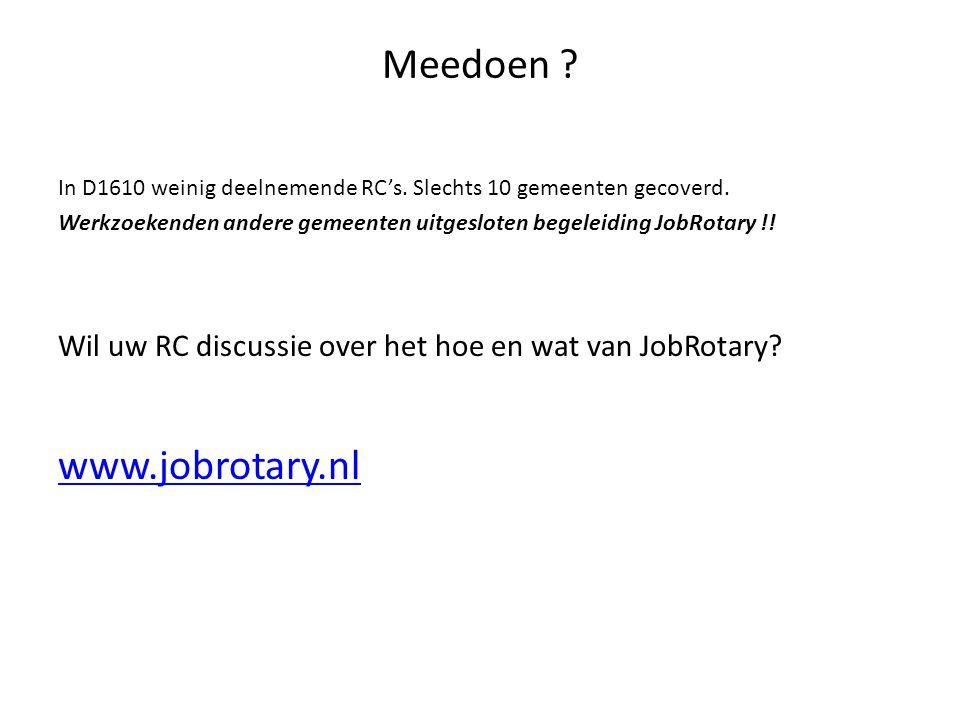 Meedoen www.jobrotary.nl