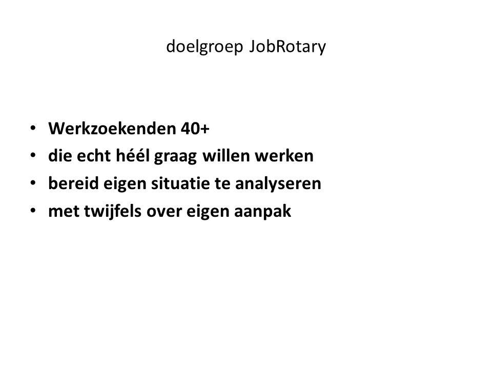 doelgroep JobRotary Werkzoekenden 40+ die echt héél graag willen werken. bereid eigen situatie te analyseren.