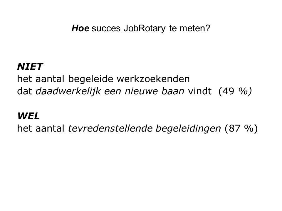 Hoe succes JobRotary te meten