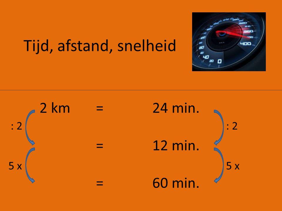 Tijd, afstand, snelheid 2 km = 24 min. = 12 min. = 60 min. : 2 : 2 5 x