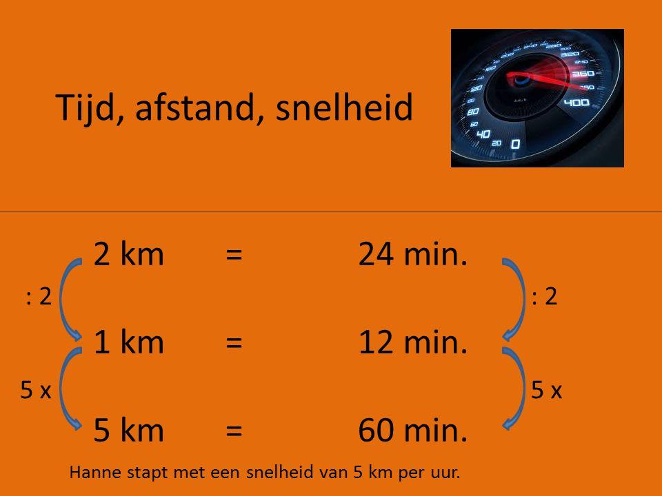 Tijd, afstand, snelheid 2 km = 24 min. 1 km = 12 min. 5 km = 60 min.