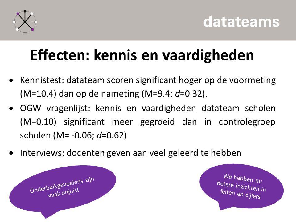 Effecten: kennis en vaardigheden
