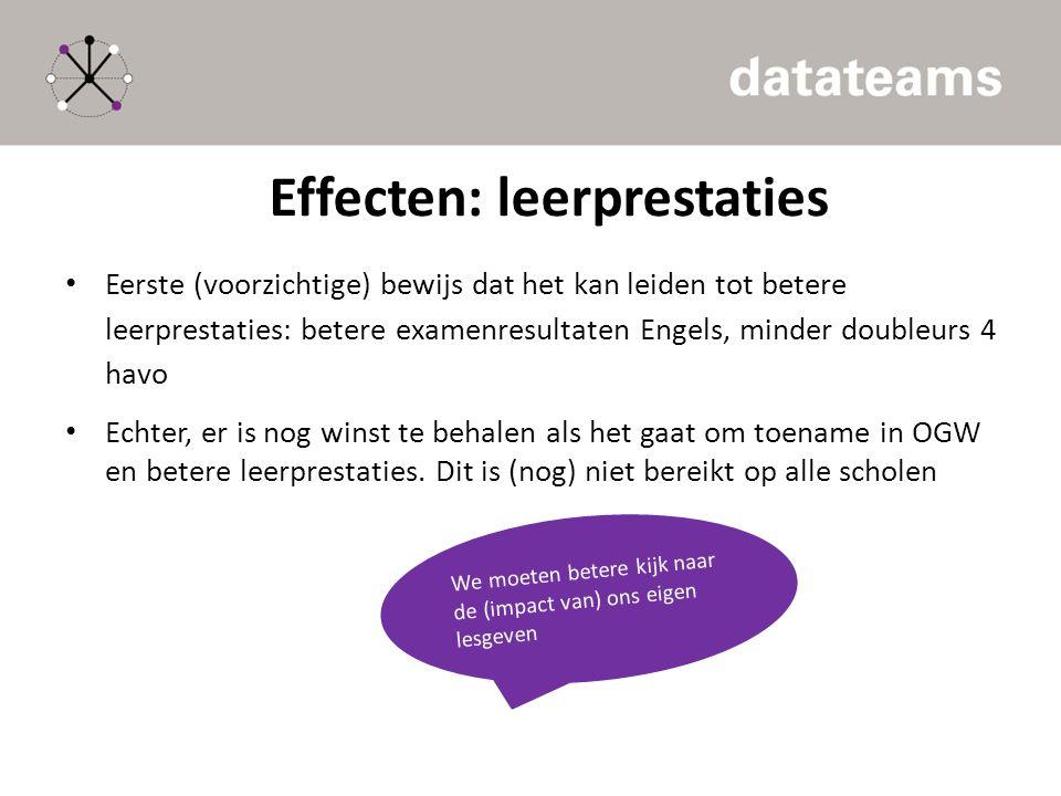 Effecten: leerprestaties