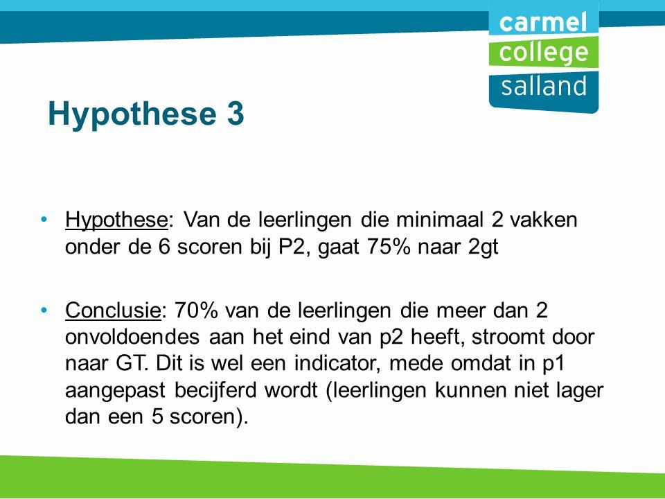 Hypothese 3 Hypothese: Van de leerlingen die minimaal 2 vakken onder de 6 scoren bij P2, gaat 75% naar 2gt.
