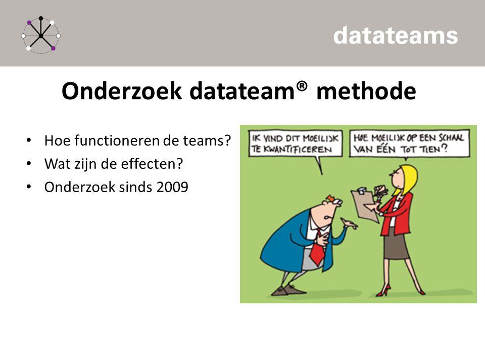 Onderzoek datateam® methode