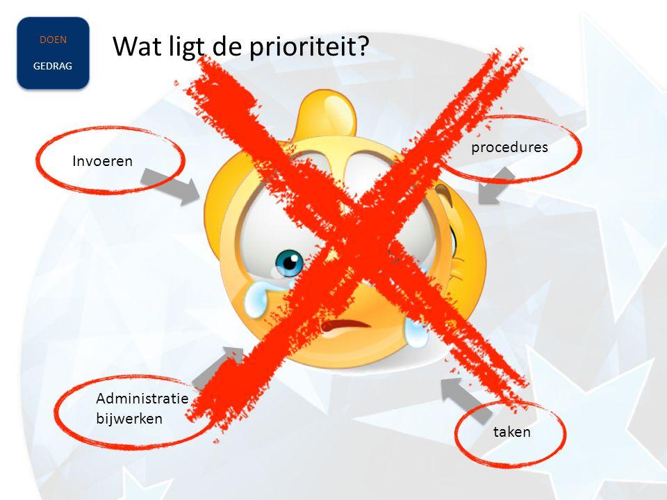 Wat ligt de prioriteit procedures Invoeren Administratie bijwerken
