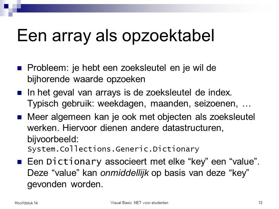 Een array als opzoektabel