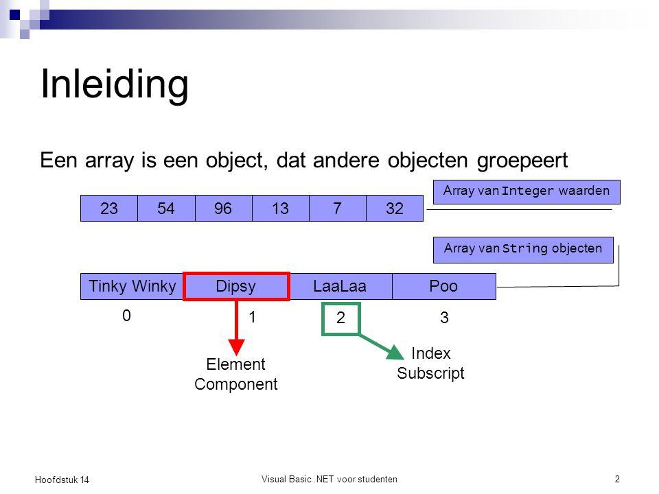Inleiding Een array is een object, dat andere objecten groepeert 23 54