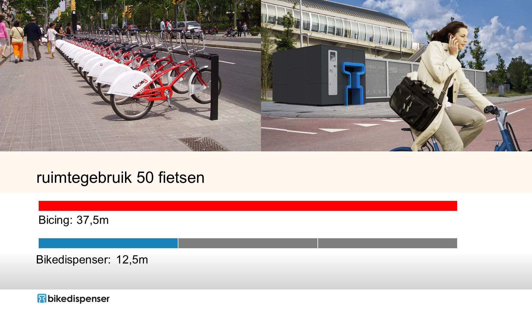 ruimtegebruik 50 fietsen