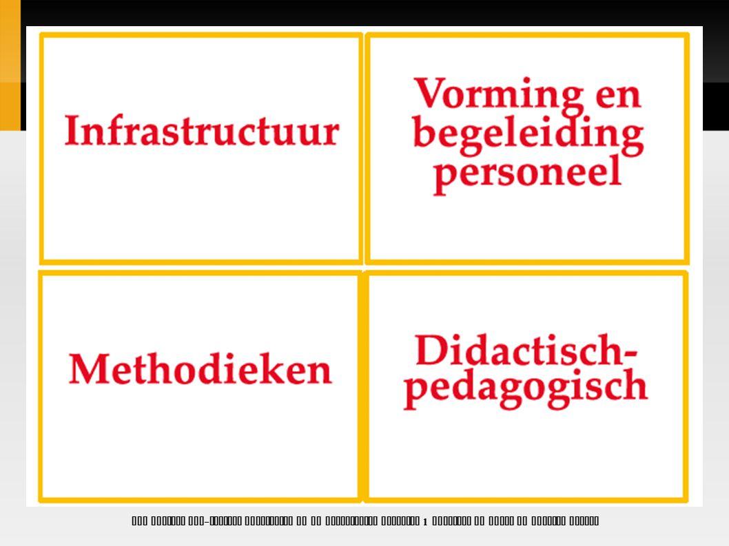 OCB project ICT-GEBRUIK stimuleren in de lespraktijk workshop 1 Ghislain De Bondt en Natalie Laurez