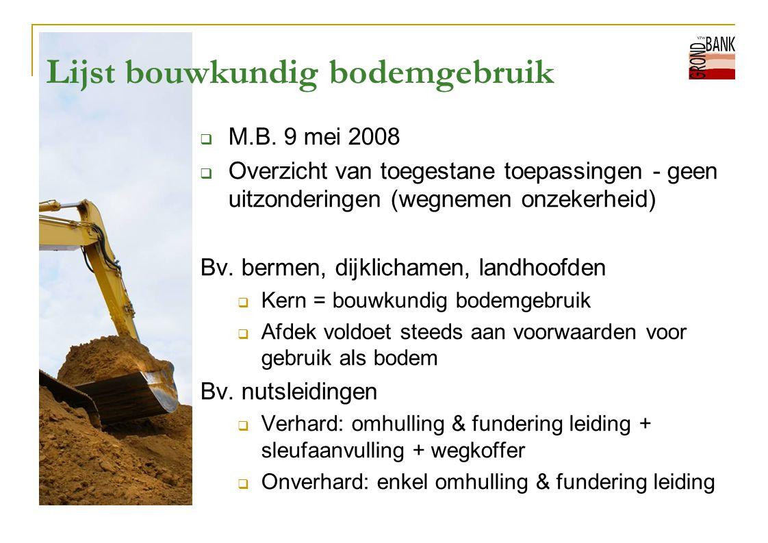 Lijst bouwkundig bodemgebruik