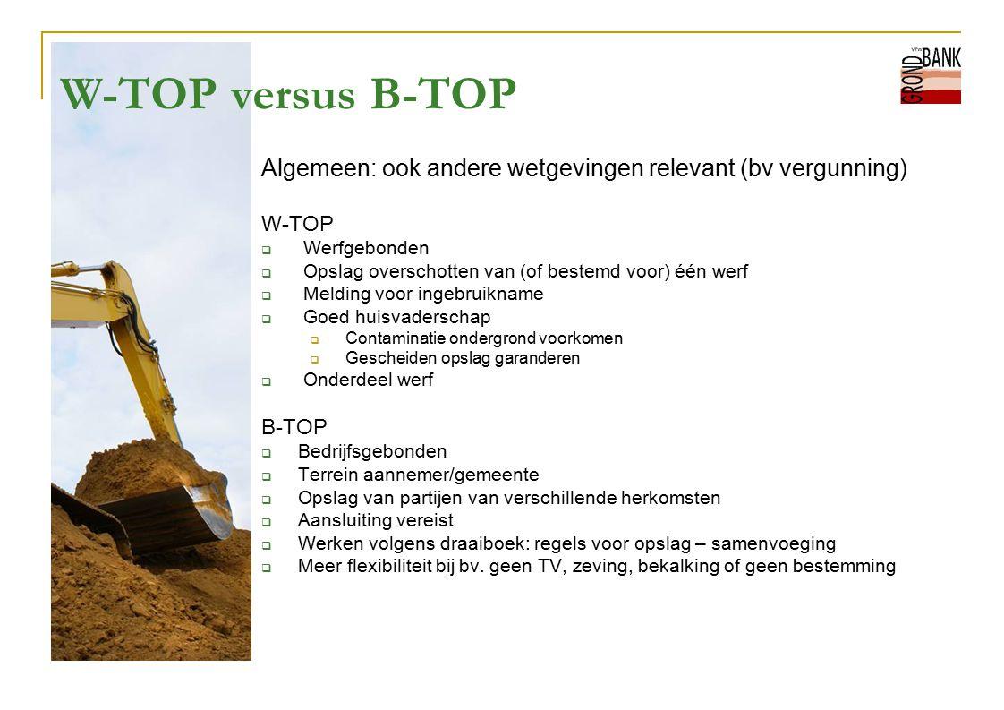 W-TOP versus B-TOP Algemeen: ook andere wetgevingen relevant (bv vergunning) W-TOP. Werfgebonden.