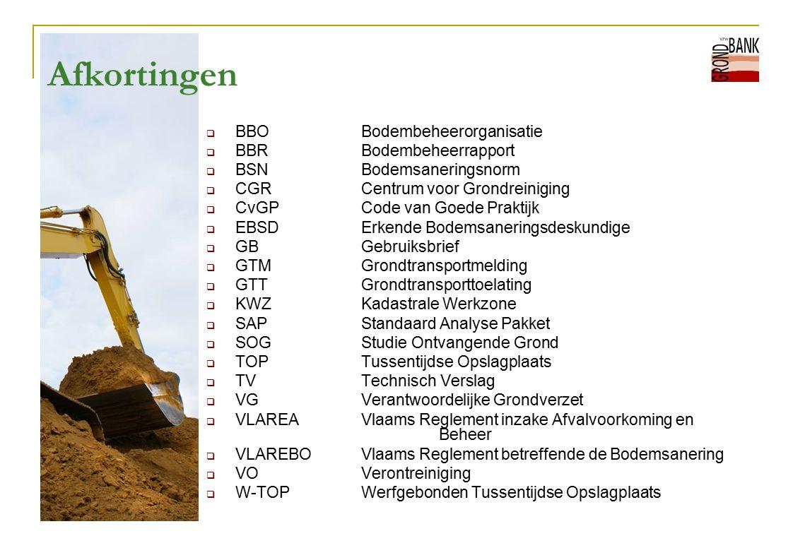 Afkortingen BBO Bodembeheerorganisatie BBR Bodembeheerrapport
