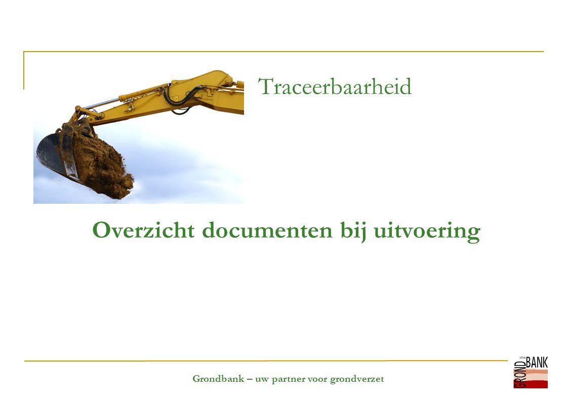 Overzicht documenten bij uitvoering