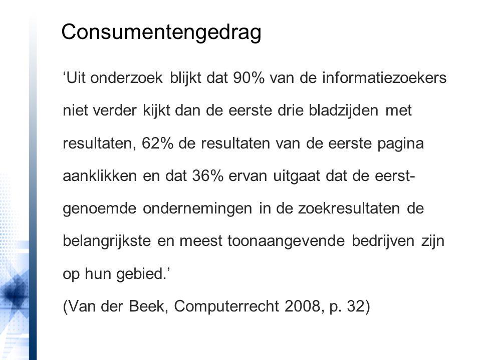 Consumentengedrag