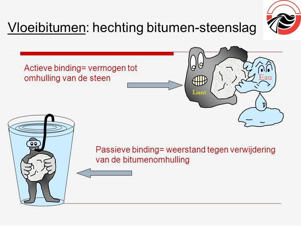 Vloeibitumen: hechting bitumen-steenslag
